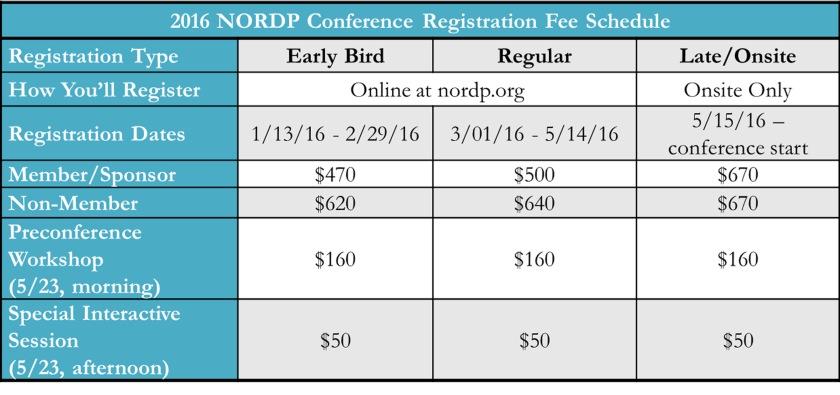 2016NORDPConf fees